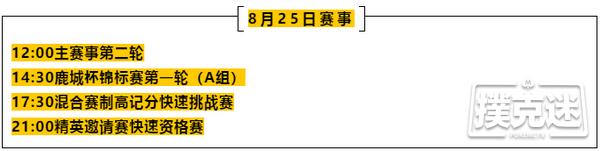 2020CPG®三亚总决赛 | 总参数人数高达3352人!程剑釗成为全场CL!