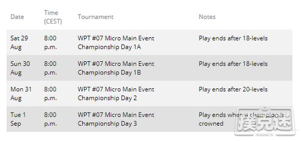 WPTWOC非现场微主赛和迷你主赛将提供600万保底奖池
