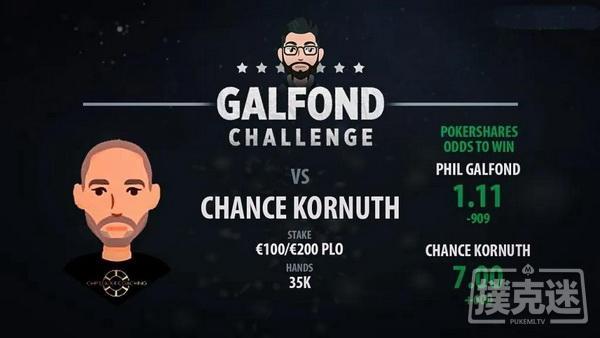 Galfond对阵Chance Kornuth,第三场挑战赛日期确定